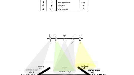 focus sheet
