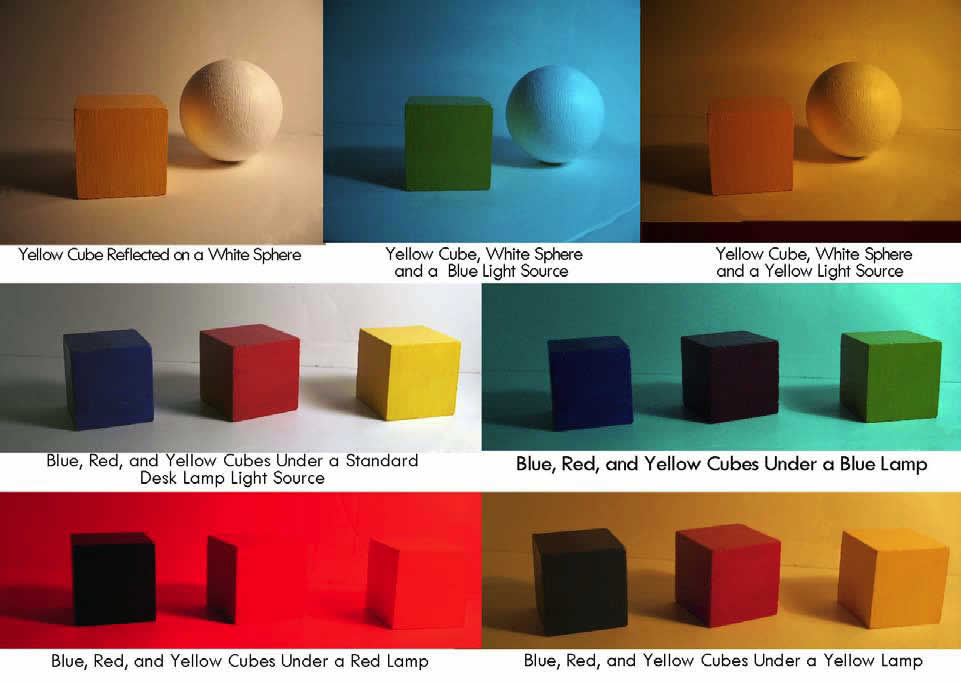 Source: http://www.artinstructionblog.com/color-studies-part-3-the-influences-of-the-environment-on-color