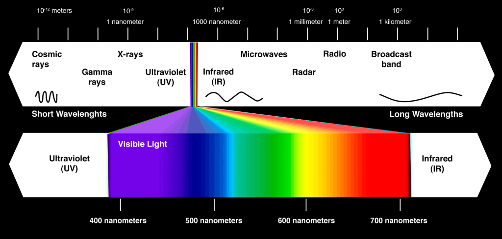 Source: http://www.immunolight.com/technology/